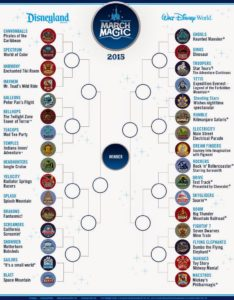 Missing Disney? Celebrate March Madness Disney Style