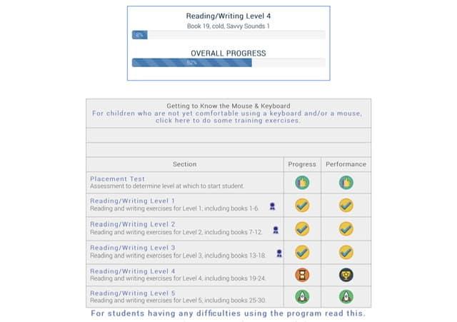 Progress in the ASD Reading Dashboard